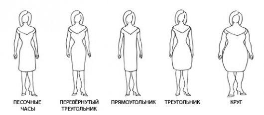Идеальная фигура девушки фото без головы